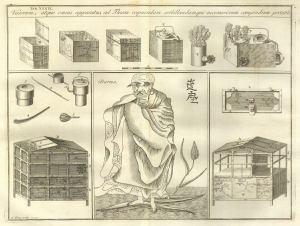 A true hero of tea. Englebert's drawings of tea equipage.